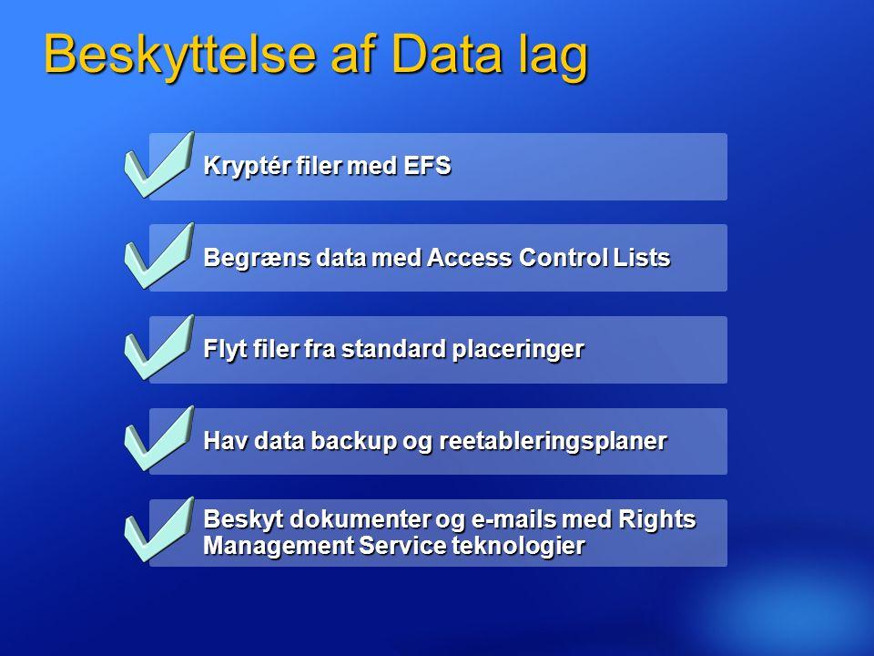 Beskyttelse af Data lag