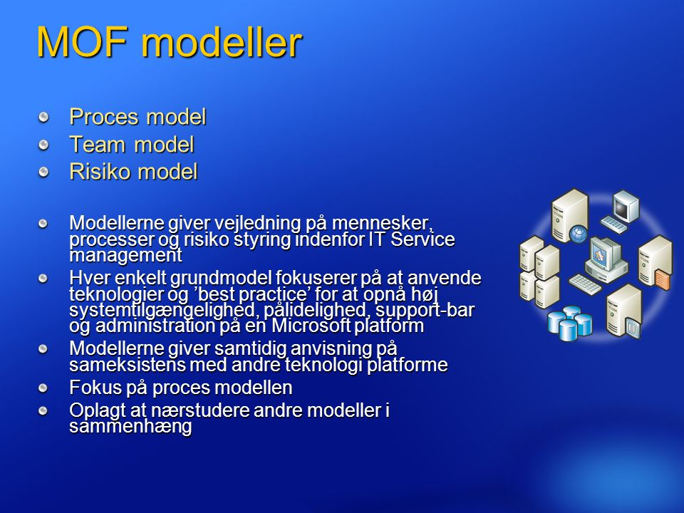 MOF modeller Proces model Team model Risiko model