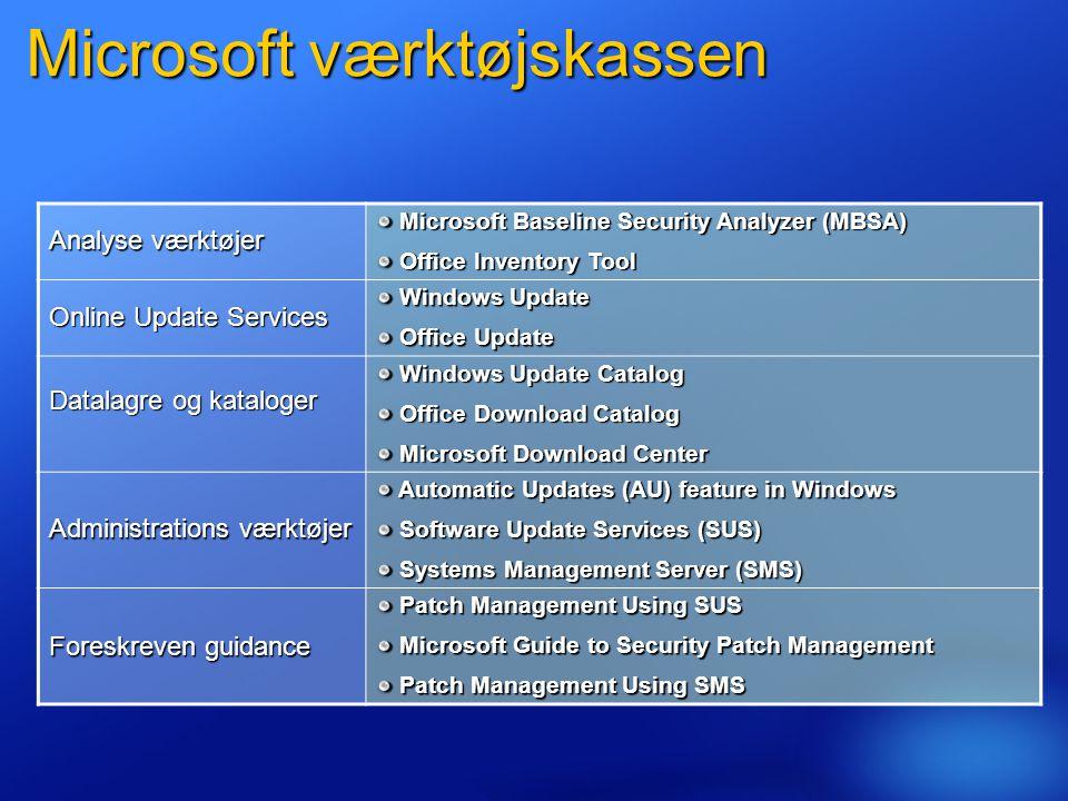 Microsoft værktøjskassen