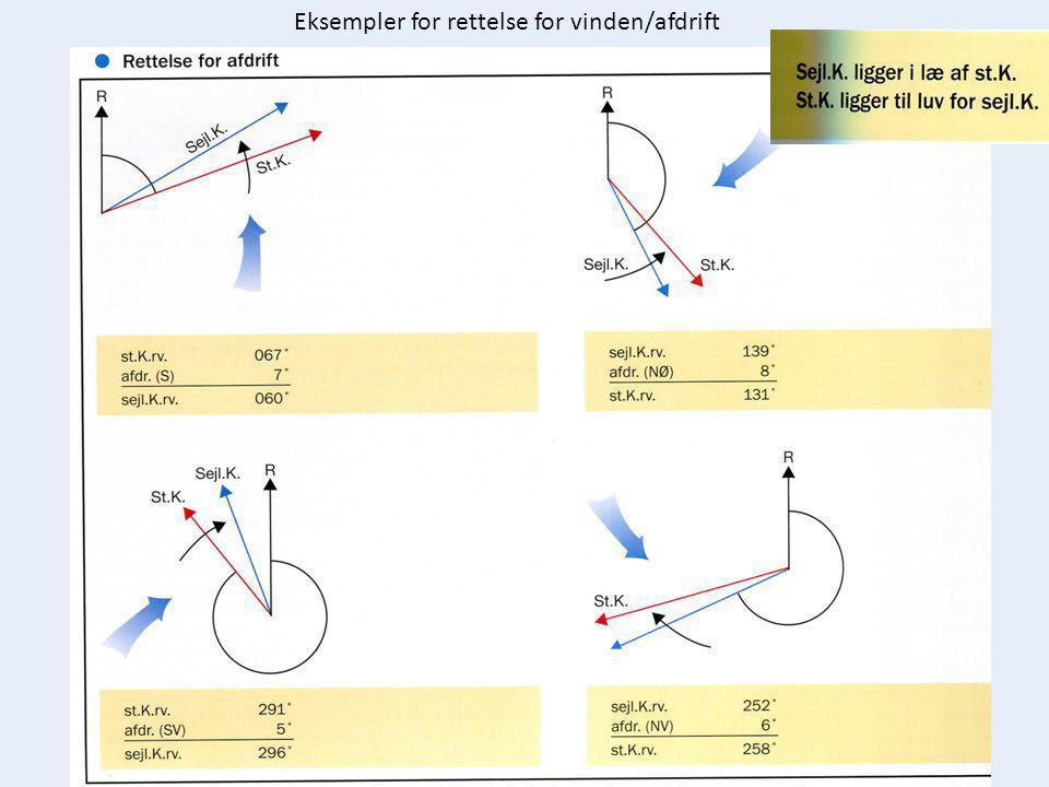 Eksempler for rettelse for vinden/afdrift