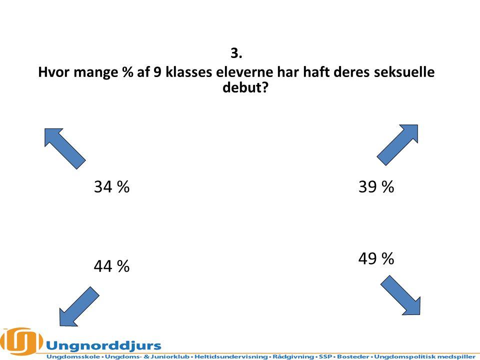 Hvor mange % af 9 klasses eleverne har haft deres seksuelle debut