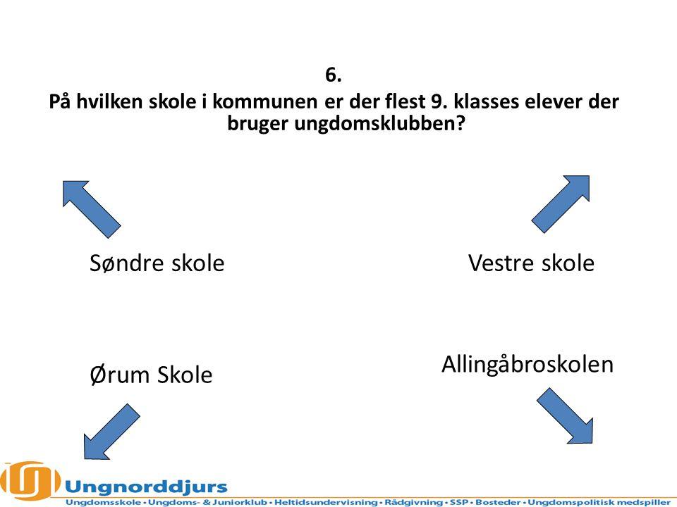 Søndre skole Vestre skole Allingåbroskolen Ørum Skole 6.