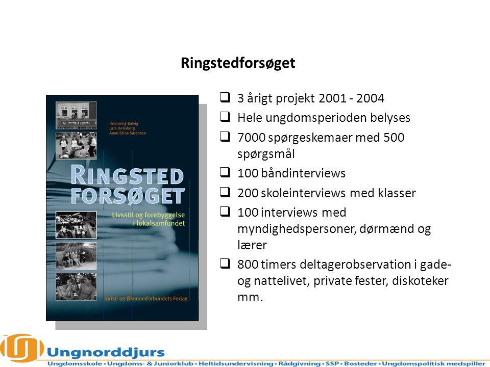 Ringstedforsøget 3 årigt projekt 2001 - 2004