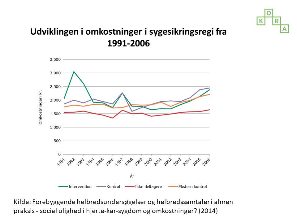 Udviklingen i omkostninger i sygesikringsregi fra 1991-2006