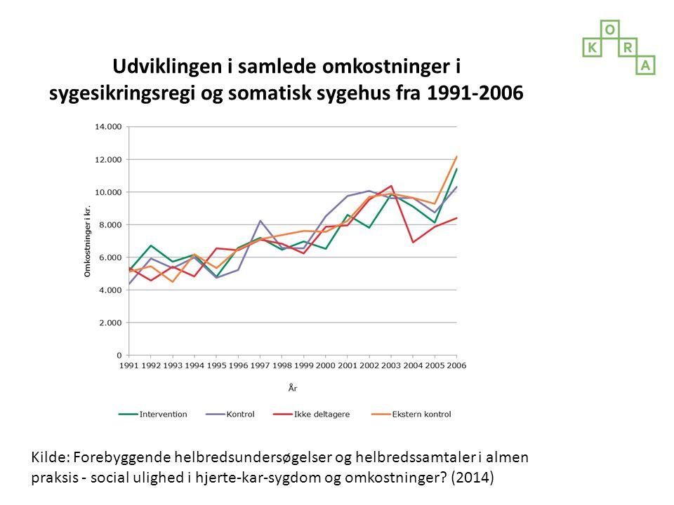 Udviklingen i samlede omkostninger i sygesikringsregi og somatisk sygehus fra 1991-2006