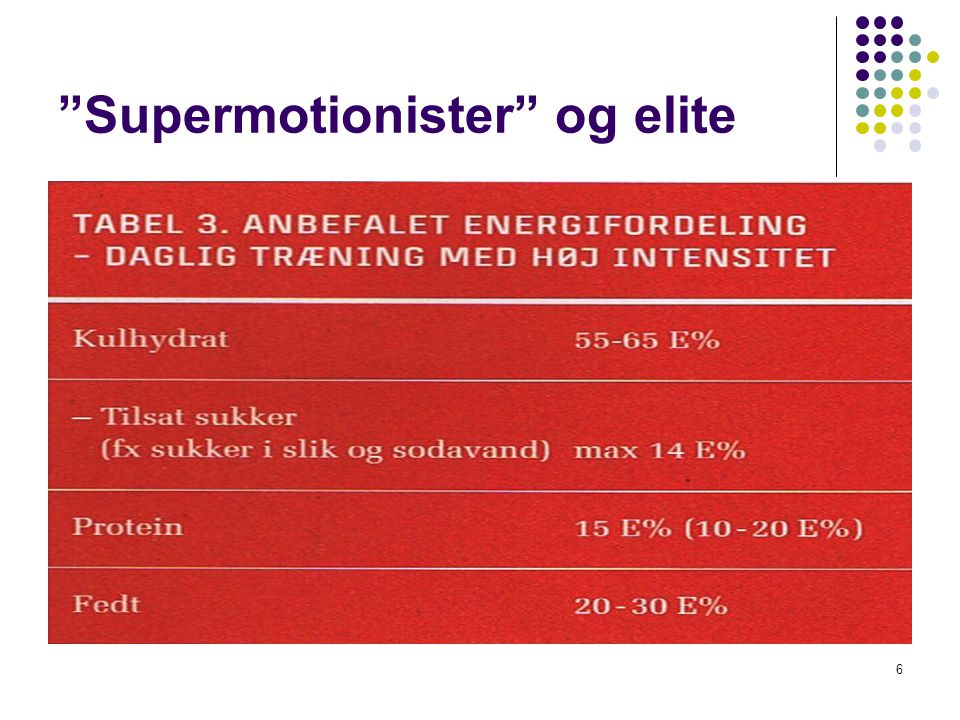 Supermotionister og elite