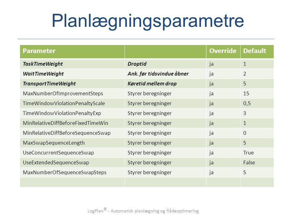 Planlægningsparametre