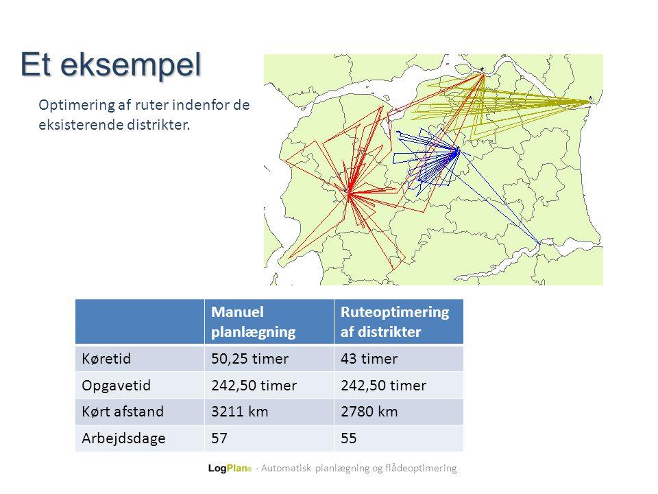 Et eksempel Optimering af ruter indenfor de eksisterende distrikter.
