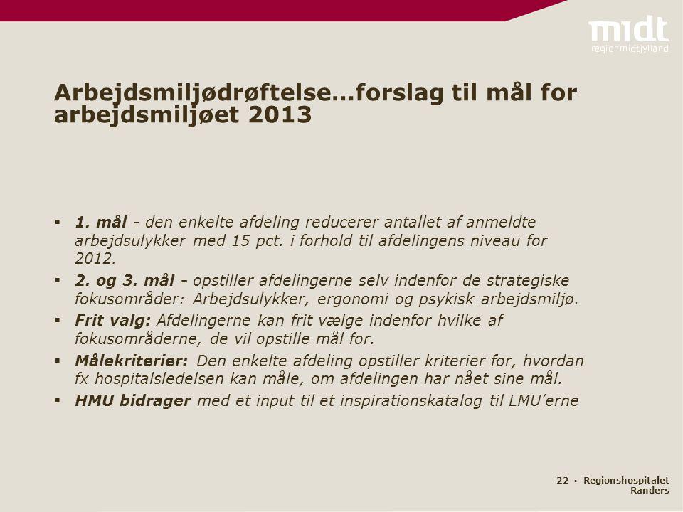 Arbejdsmiljødrøftelse…forslag til mål for arbejdsmiljøet 2013