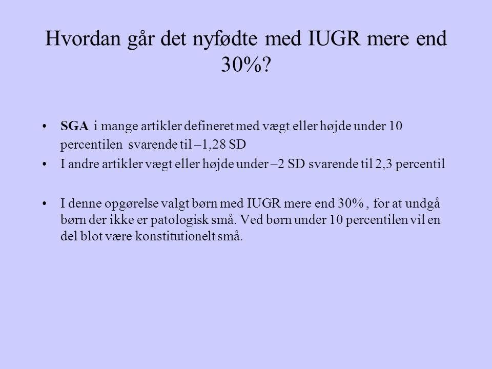Hvordan går det nyfødte med IUGR mere end 30%