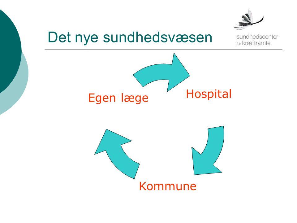 Det nye sundhedsvæsen Hospital Kommune Egen læge