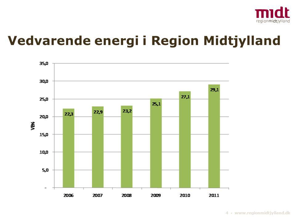 Vedvarende energi i Region Midtjylland