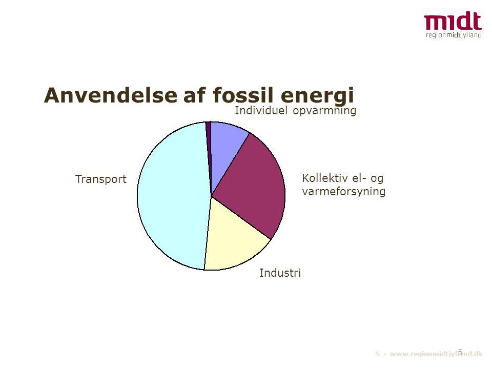 Anvendelse af fossil energi
