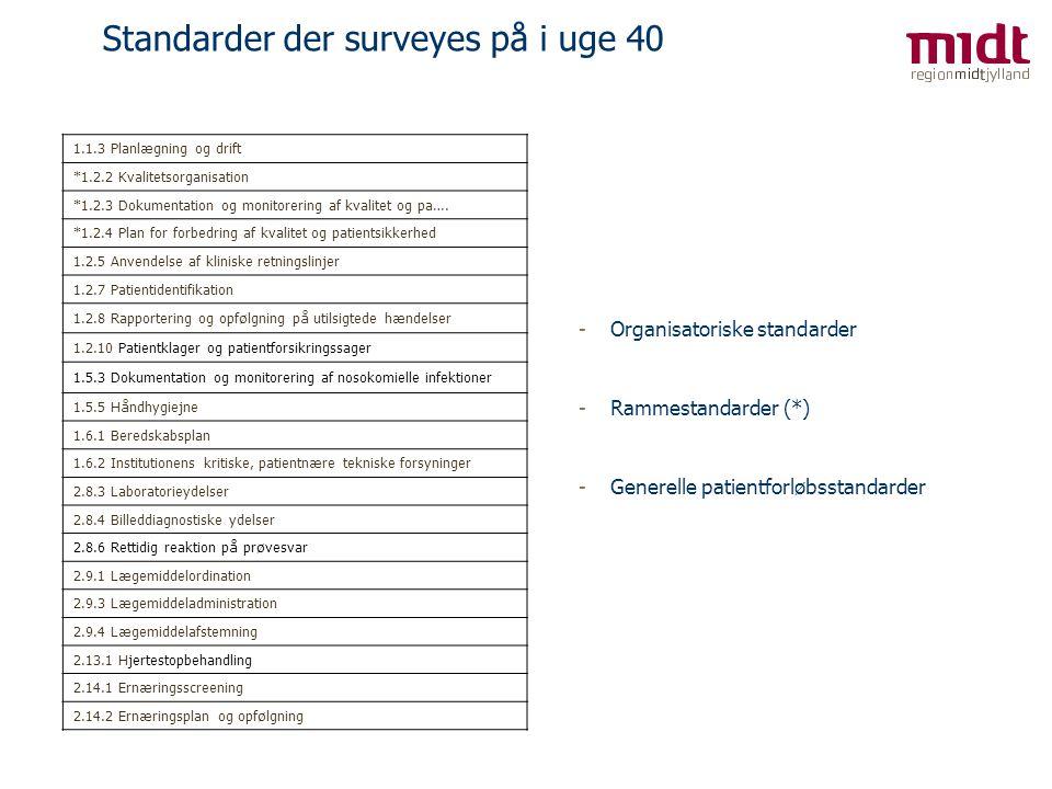 Standarder der surveyes på i uge 40