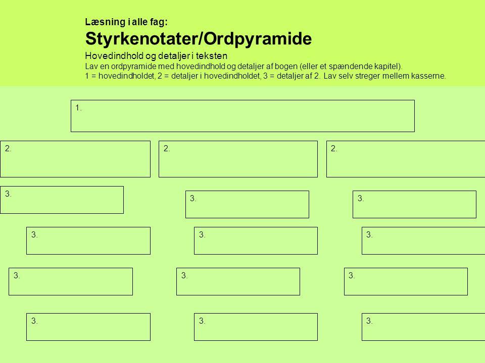 Styrkenotater/Ordpyramide