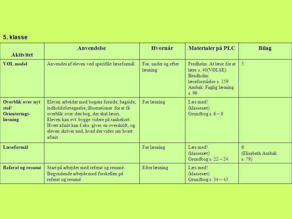 Aktivitet Anvendelse Hvornår Materialer på PLC Bilag