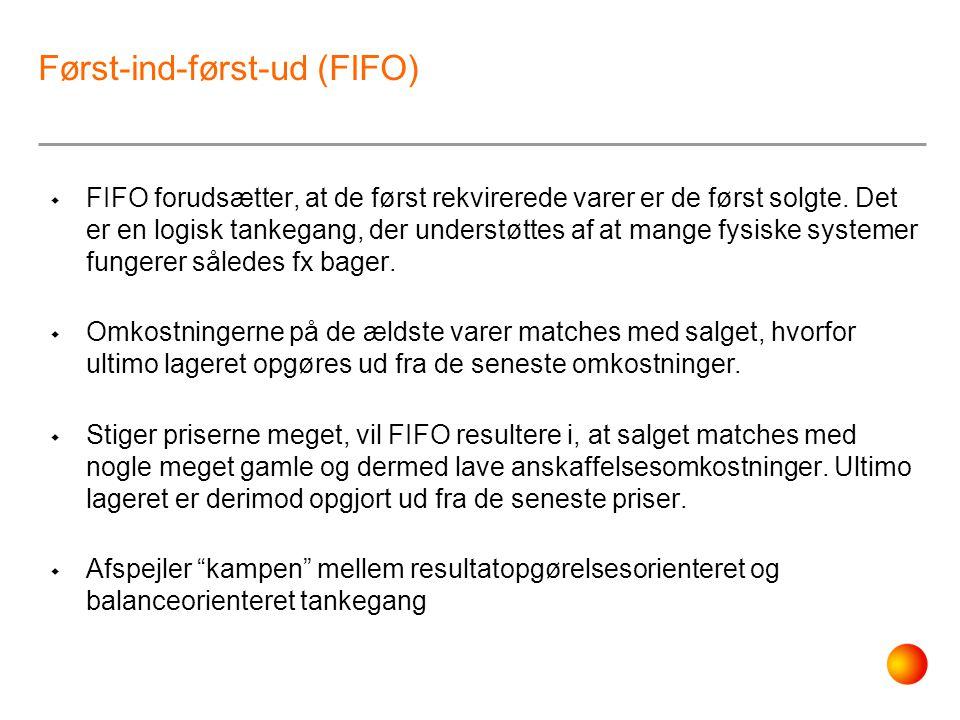 Først-ind-først-ud (FIFO)