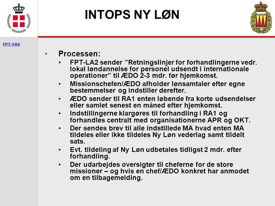 INTOPS NY LØN Processen:
