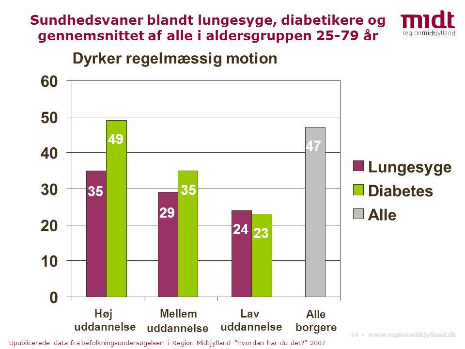 60 50 40 Lungesyge 30 Diabetes Alle 20 10 Dyrker regelmæssig motion 49