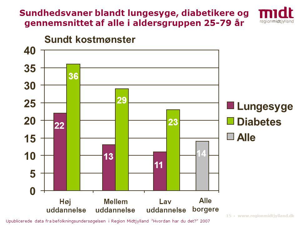 40 35 30 25 Lungesyge 20 Diabetes Alle 15 10 5 Sundt kostmønster 36 29