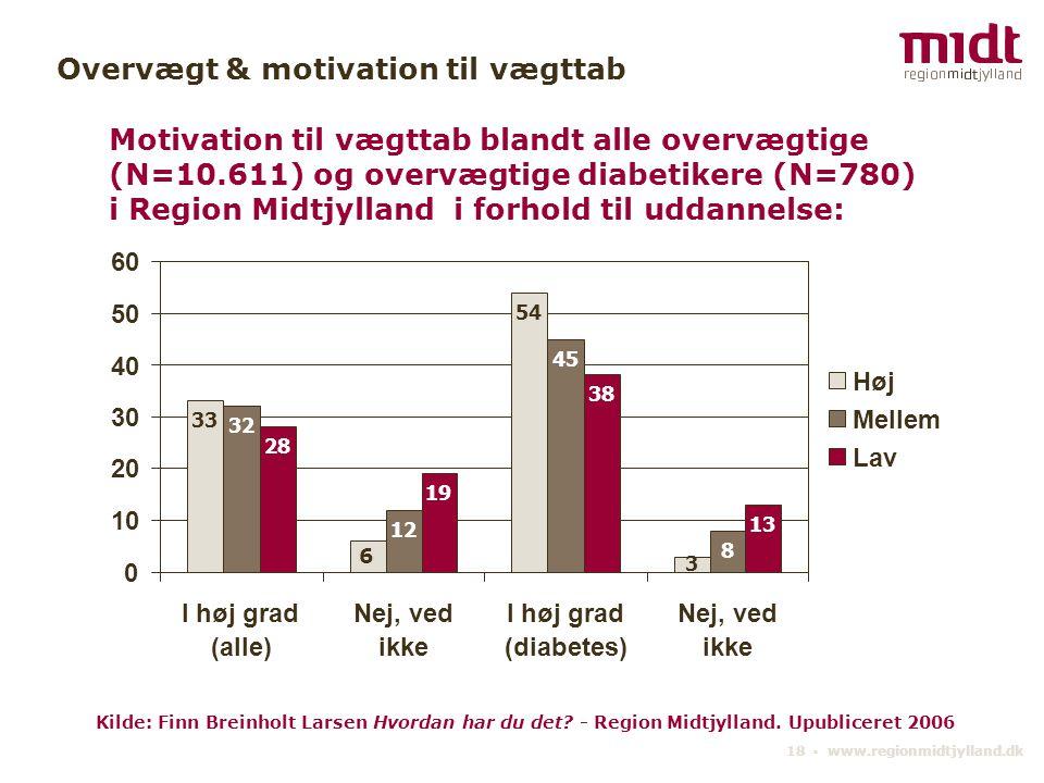 Overvægt & motivation til vægttab