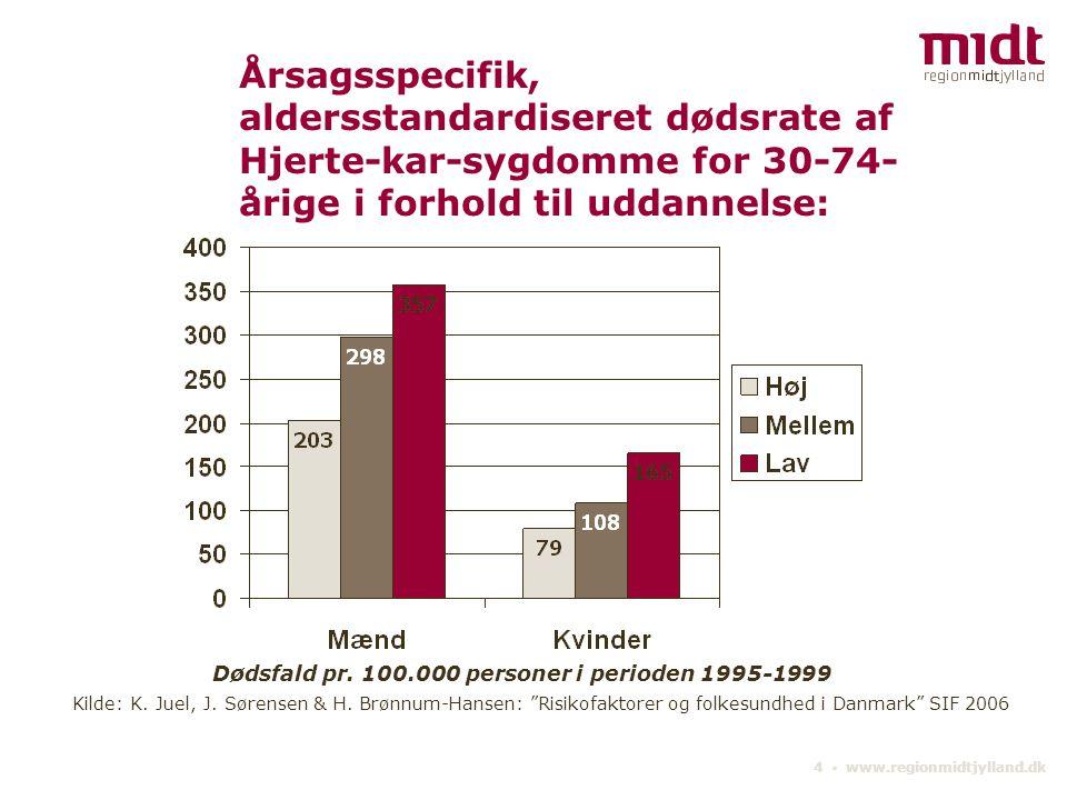 Årsagsspecifik, aldersstandardiseret dødsrate af Hjerte-kar-sygdomme for 30-74-årige i forhold til uddannelse: