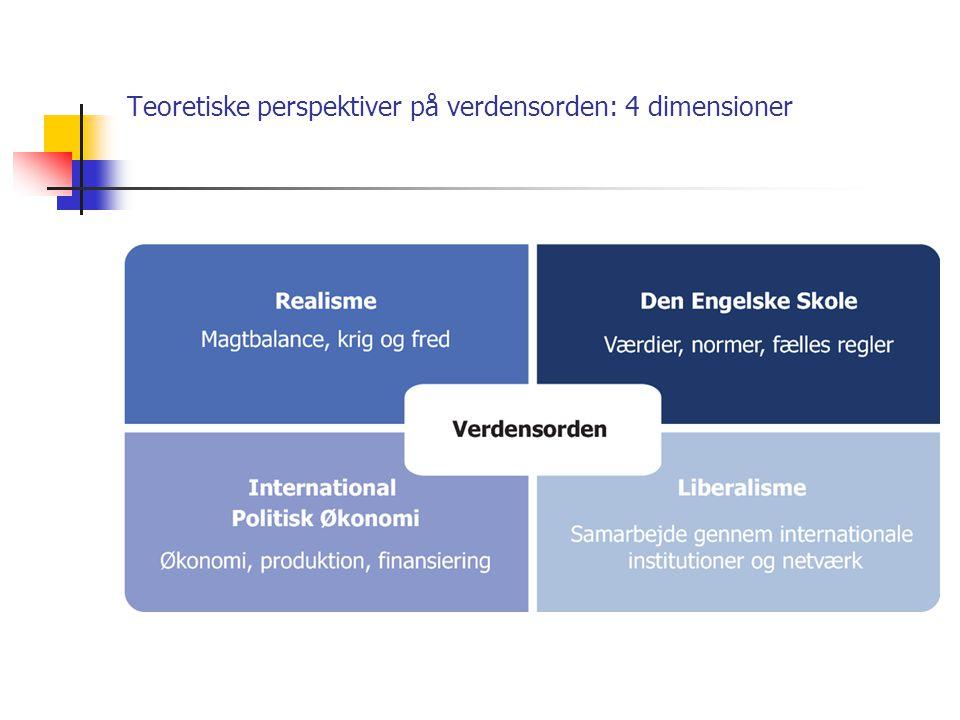 Teoretiske perspektiver på verdensorden: 4 dimensioner