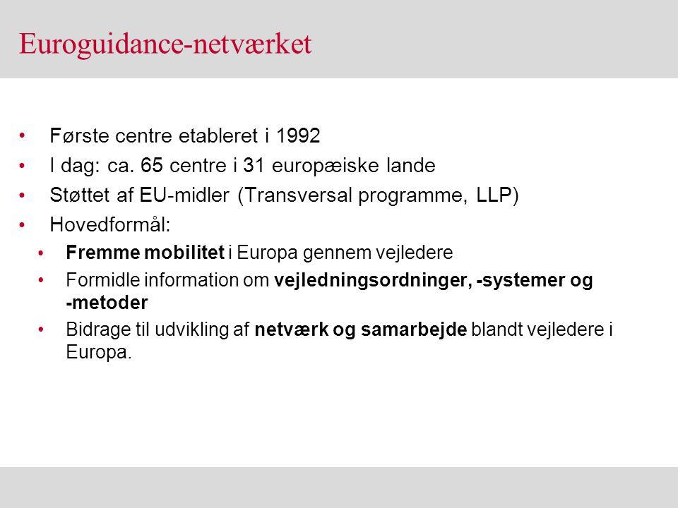 Euroguidance-netværket