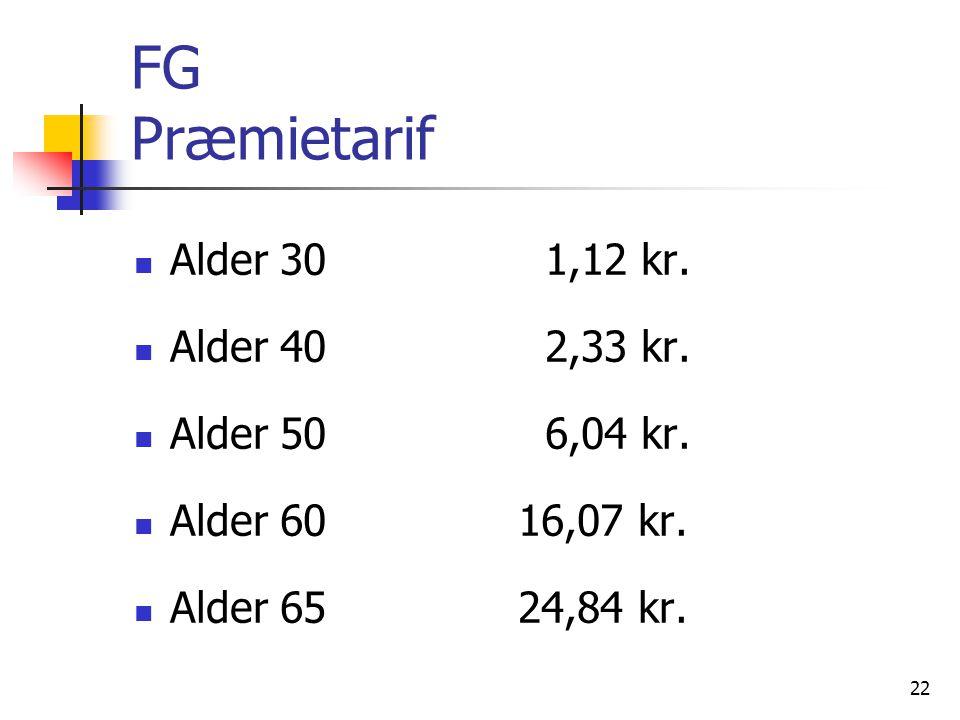 FG Præmietarif Alder 30 1,12 kr. Alder 40 2,33 kr. Alder 50 6,04 kr.