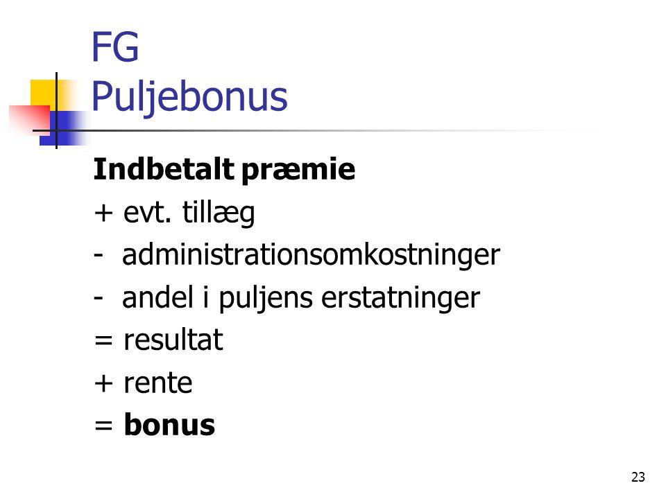 FG Puljebonus Indbetalt præmie + evt. tillæg