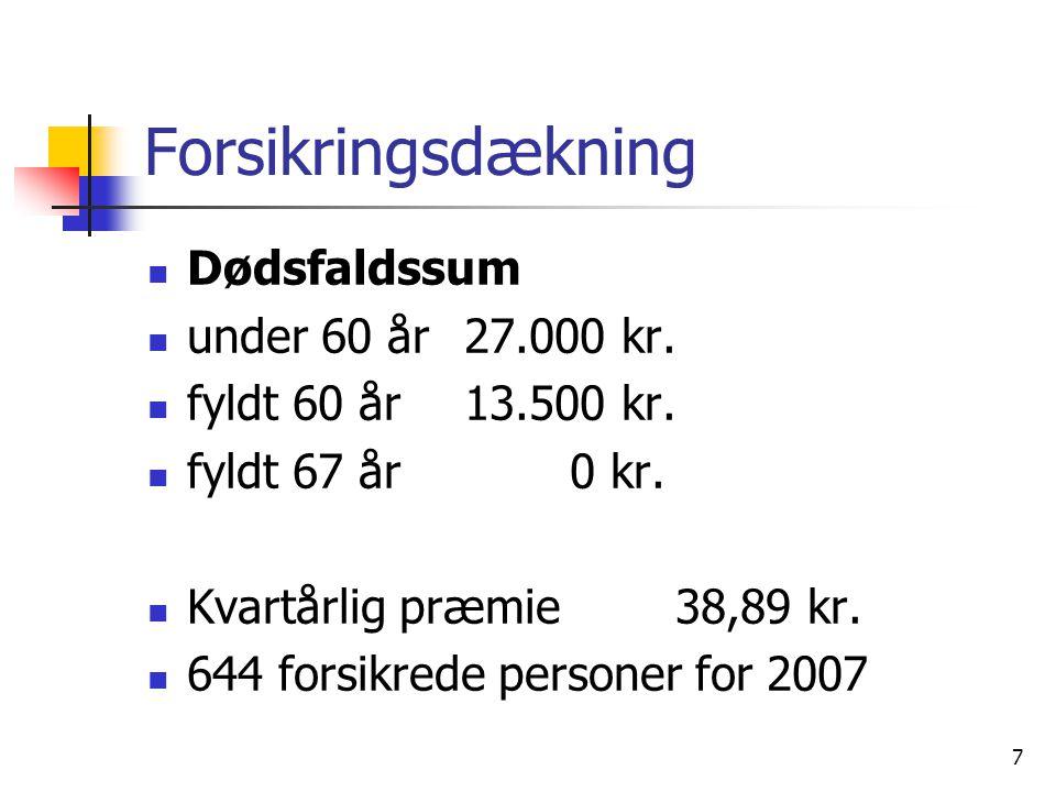 Forsikringsdækning Dødsfaldssum under 60 år 27.000 kr.