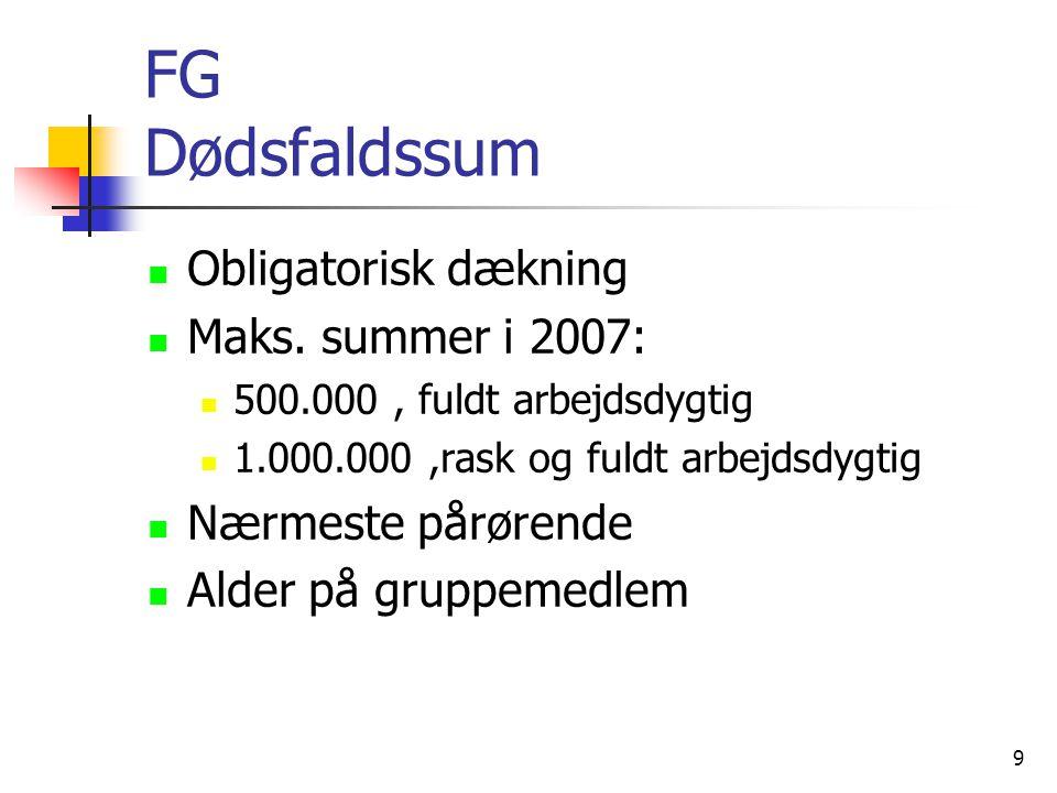 FG Dødsfaldssum Obligatorisk dækning Maks. summer i 2007: