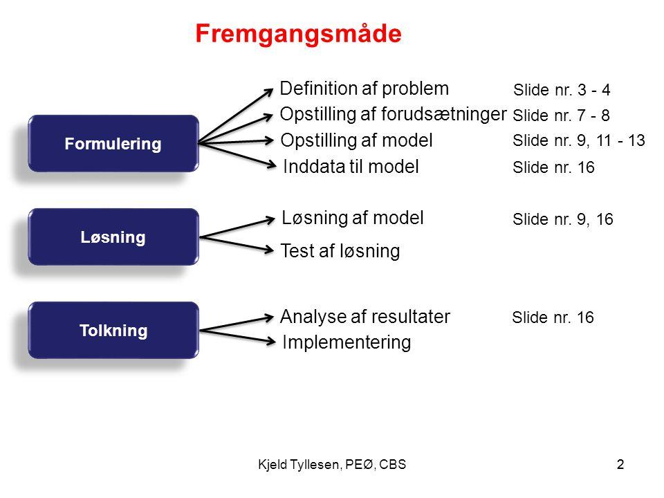 Fremgangsmåde Definition af problem Opstilling af forudsætninger
