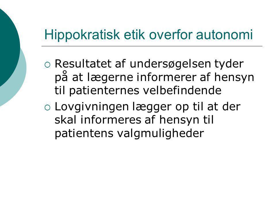 Hippokratisk etik overfor autonomi