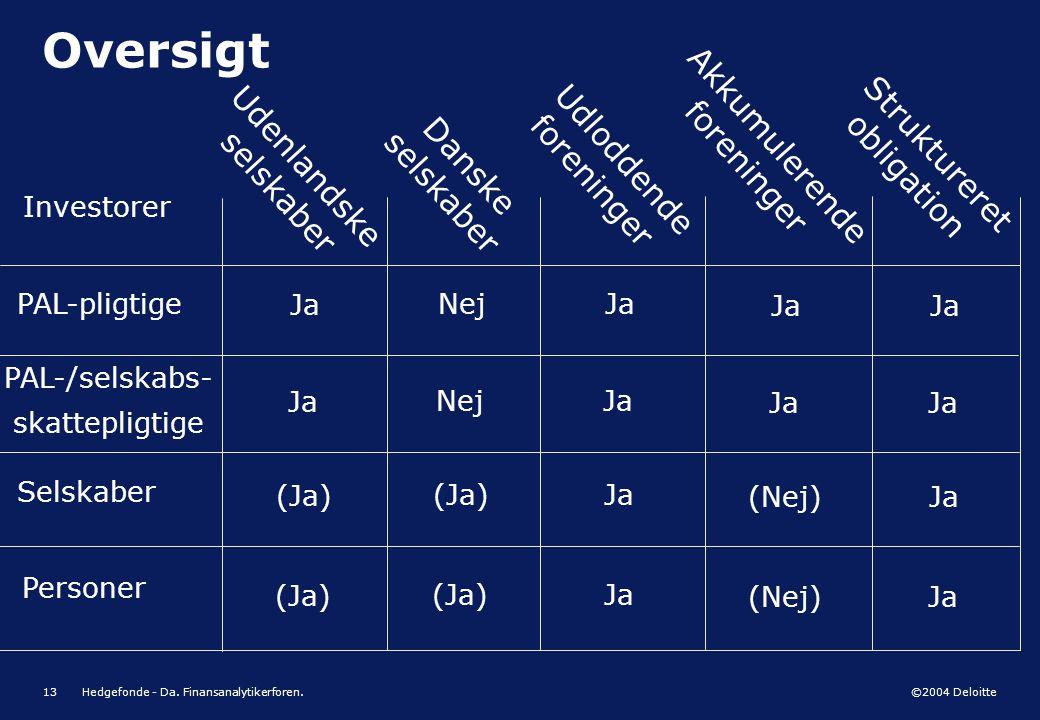 Oversigt Investorer PAL-pligtige Ja Nej Ja Ja Ja PAL-/selskabs-
