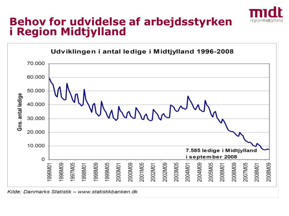 Behov for udvidelse af arbejdsstyrken i Region Midtjylland