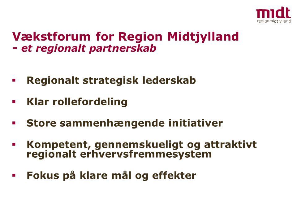 Vækstforum for Region Midtjylland - et regionalt partnerskab