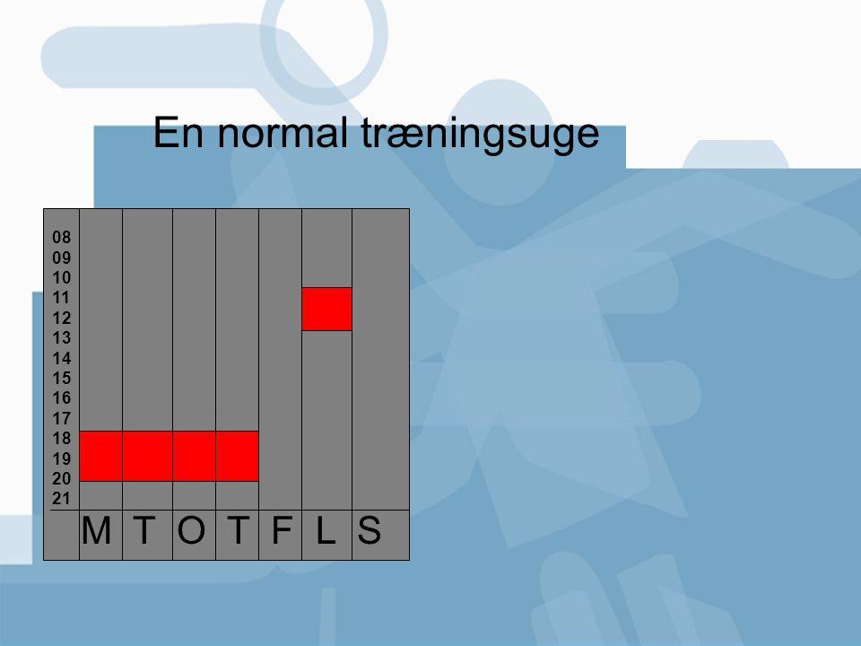 En normal træningsuge M T O T F L S 08 09 10 11 12 13 14 15 16 17 18