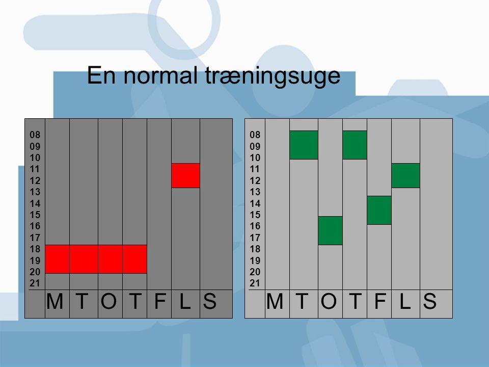 En normal træningsuge M T O T F L S M T O T F L S 08 09 10 11 12 13 14