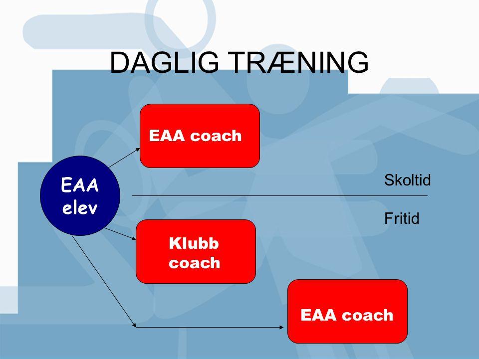 DAGLIG TRÆNING EAA coach Skoltid Fritid EAA elev Klubb coach EAA coach