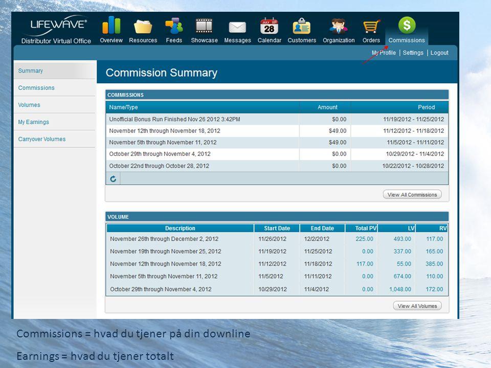 Commissions = hvad du tjener på din downline