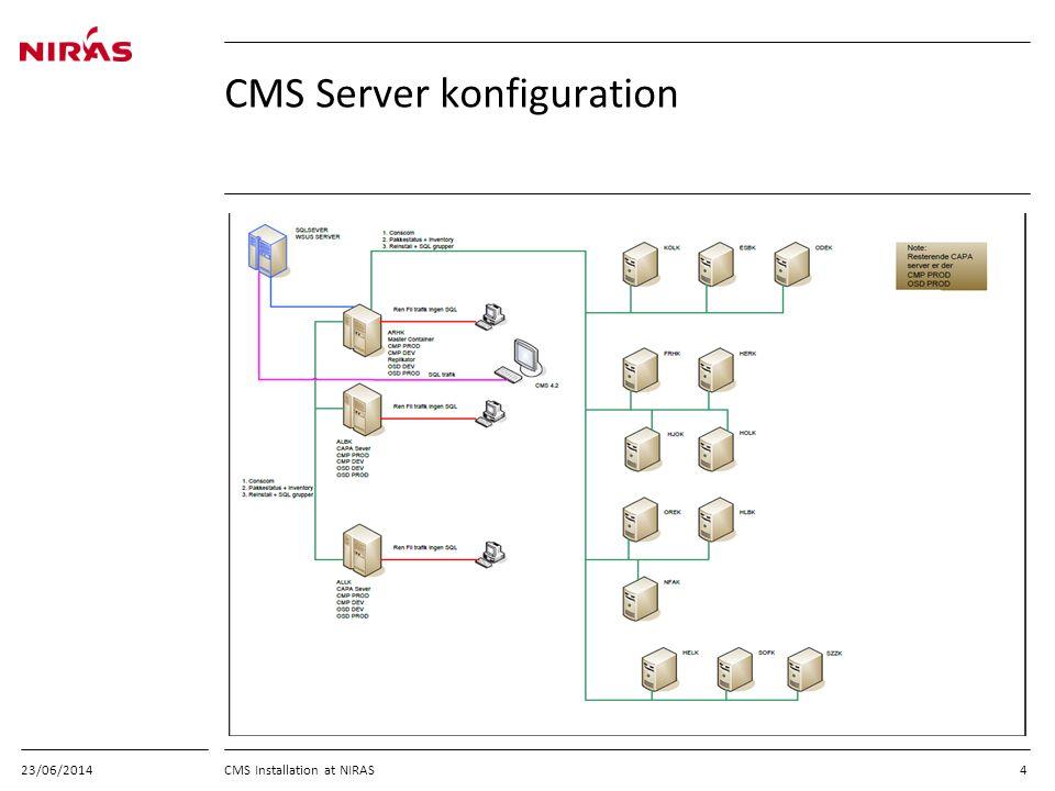 CMS Server konfiguration