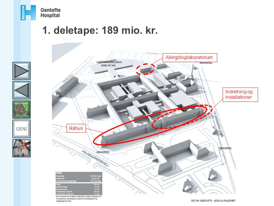 1. deletape: 189 mio. kr. Allergologilaboratorium