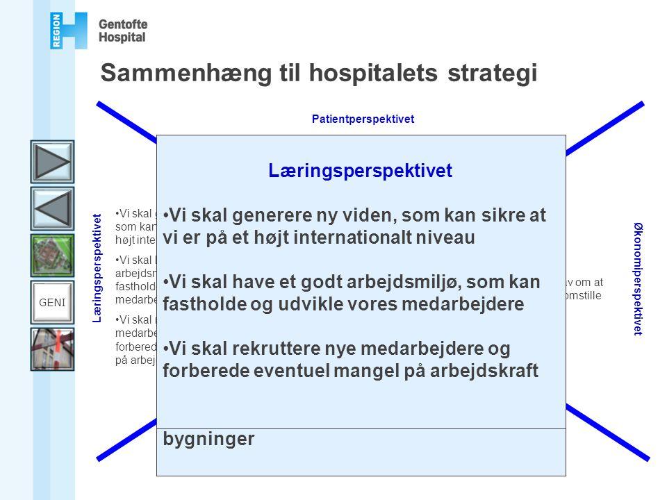 Sammenhæng til hospitalets strategi