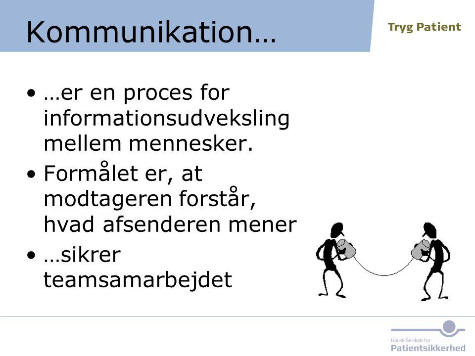 Kommunikation… …er en proces for informationsudveksling mellem mennesker. Formålet er, at modtageren forstår, hvad afsenderen mener.