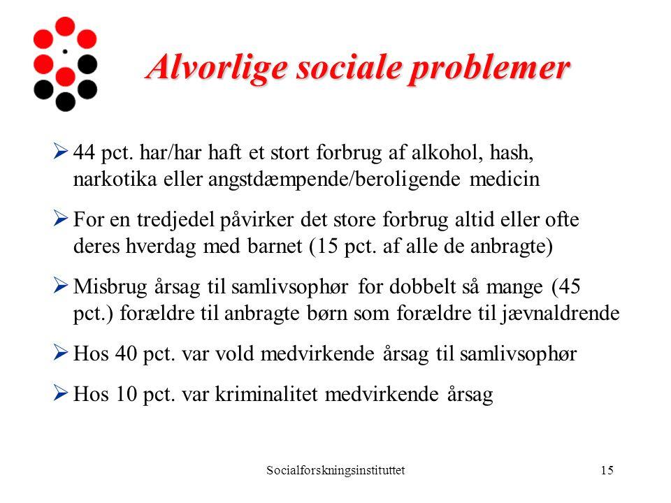 Alvorlige sociale problemer