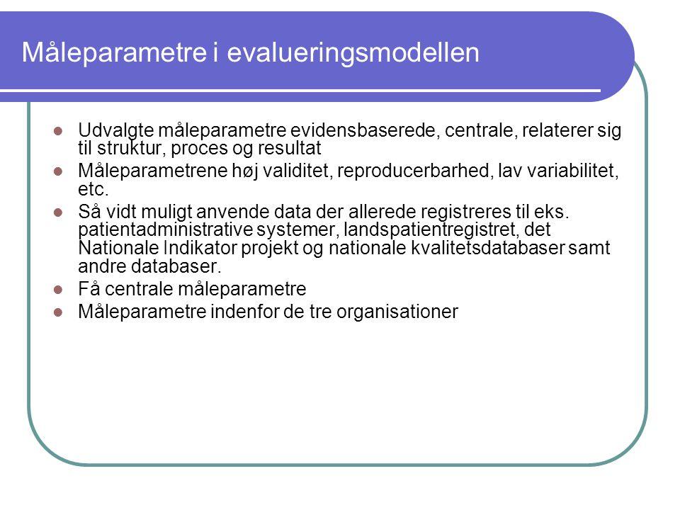 Måleparametre i evalueringsmodellen