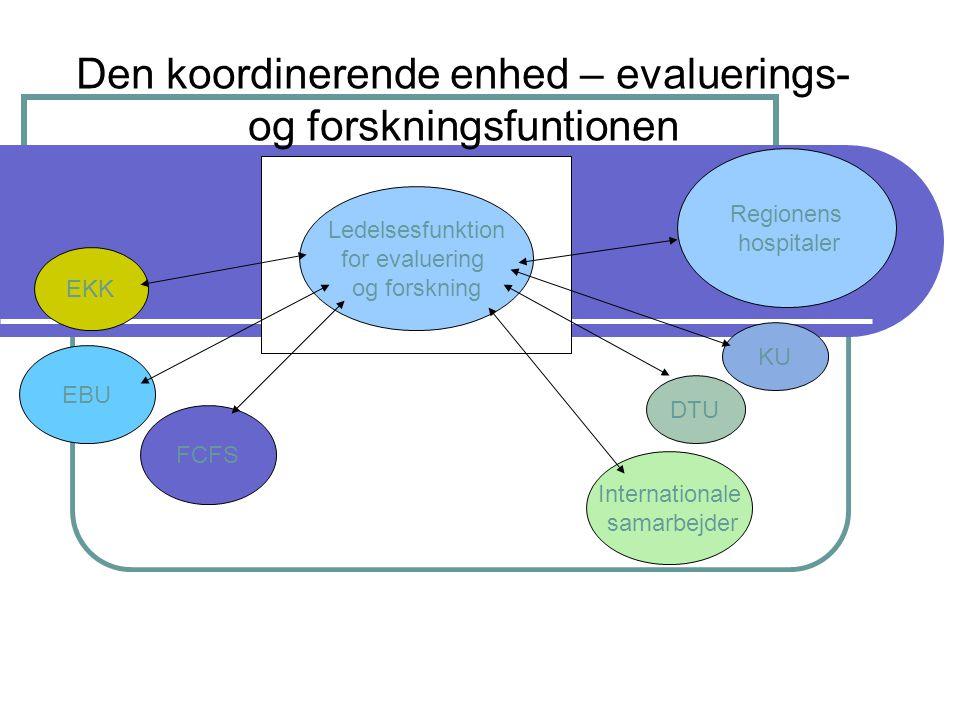 Den koordinerende enhed – evaluerings- og forskningsfuntionen