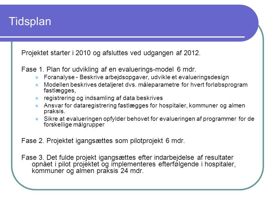 Tidsplan Projektet starter i 2010 og afsluttes ved udgangen af 2012.