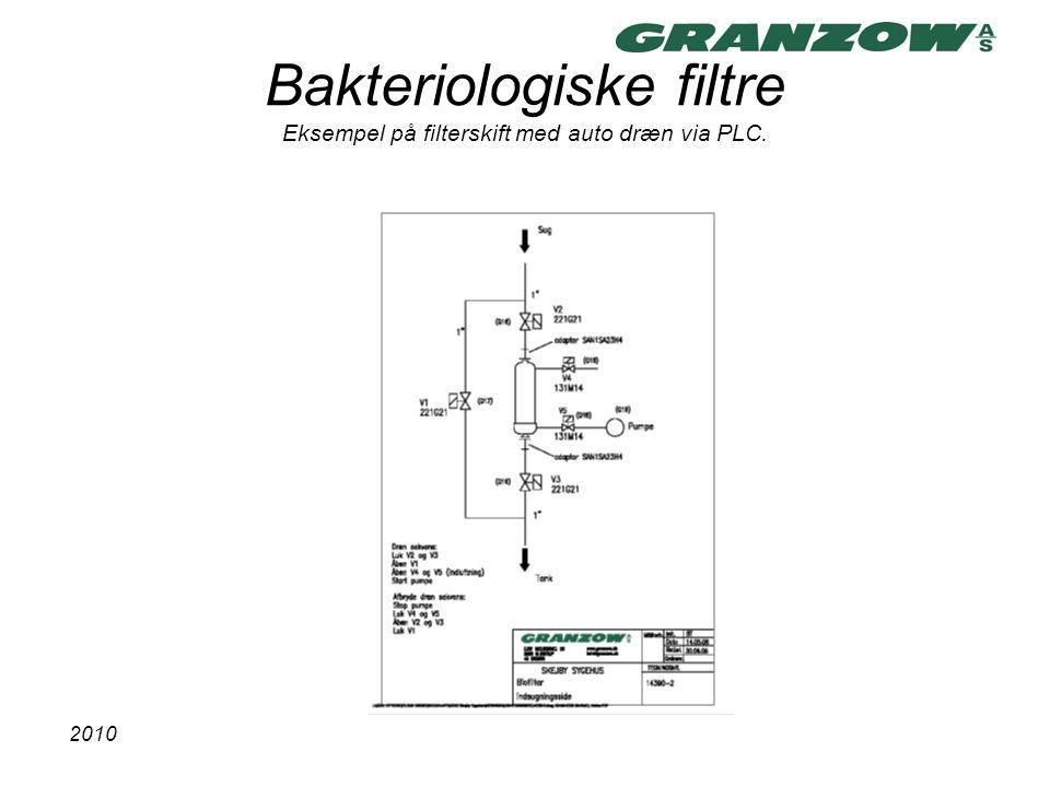 Bakteriologiske filtre Eksempel på filterskift med auto dræn via PLC.